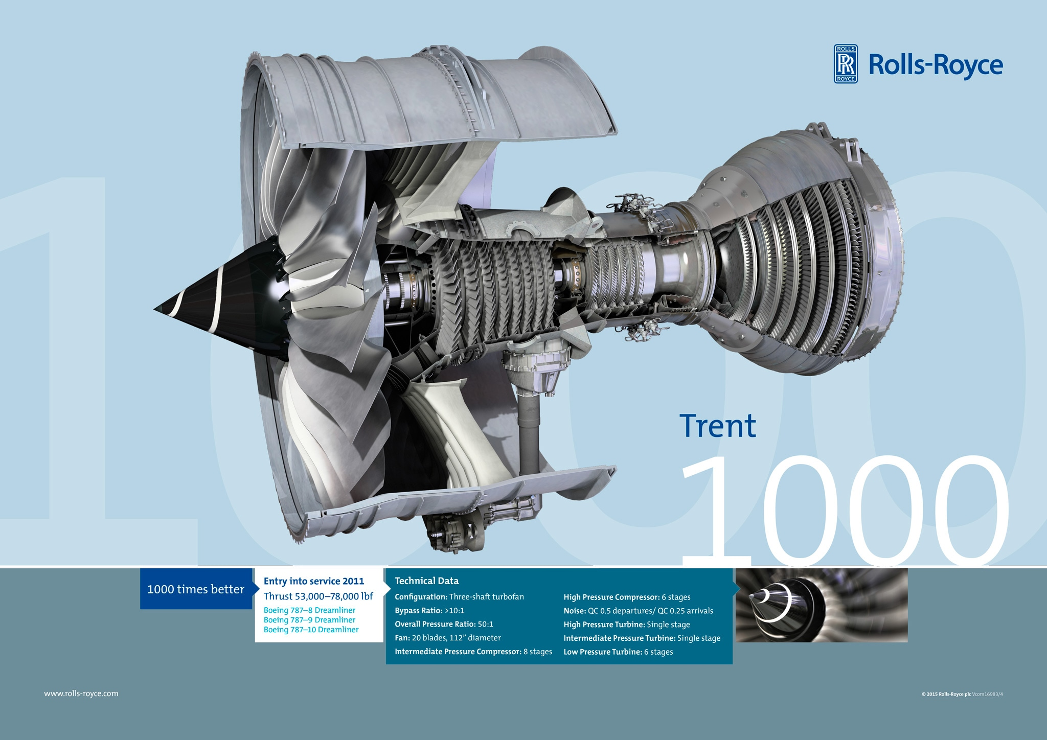 trent 1000 engine problems
