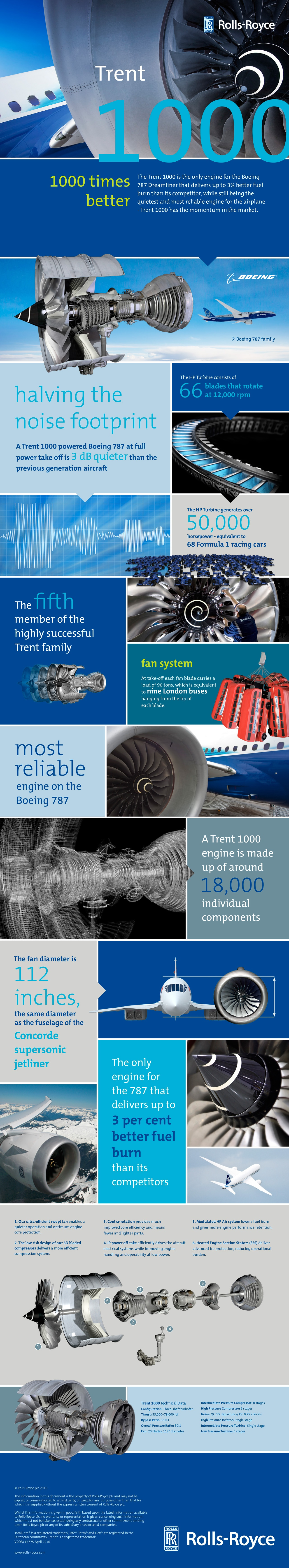 Amazon Kindle Oasis 2017 Review In Pictures further Trent 1000 Infographic besides News further Audi Tt Rs And R8 Get New Performance Parts Pictures 4 besides Index php. on main