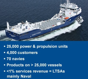 25,000 power & propulsion units, 4000 customers, 70 navies  Products on 30,000 vessels , 1% services revenue = LTSAs mainly Naval