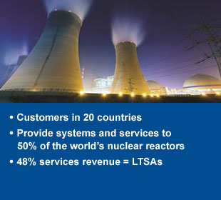 Customers in 20 countries, Provide systems and services to 50% Of the world's nuclear reactors, 48% services revenue LTSAs
