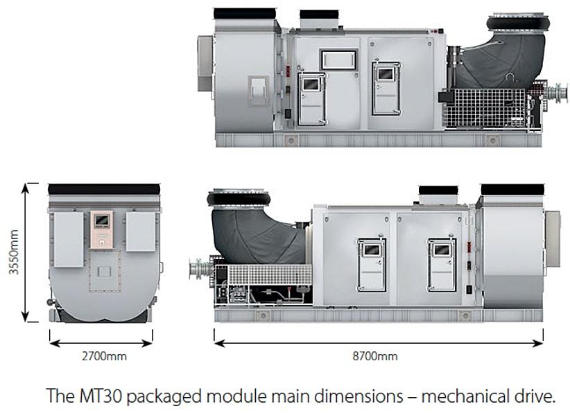 MT30 Marine Gas Turbine – Rolls-Royce